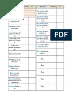 1.-Lista Ficha Tecnicas Catálogo Inst. 2