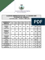 2009_elezioni