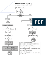 FLEXION SIMPLE   ( E.L.U).pdf