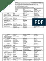 conectores-textuales.pdf