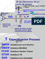 Simología de Soldadura AWS