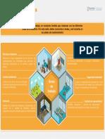 Leccion 1_Infografia 2_Áreas de Trabajo