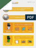 Leccion 1_Infografia 4_Manejo y Disposición de Residuos