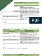 Planificación Anual.ciencias Nat 2º