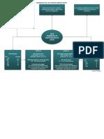PID's.pdf