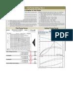 Pump Pressure Setting NFPA-3 Ch.4