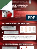 CRECIMIENTO-MICROBIANO