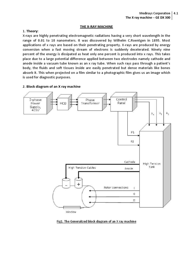 Block Diagram X Ray Generator Trusted Wiring Diagrams Basic U2022 Heater