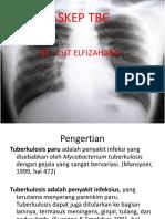 ASKEP TBC.pptx