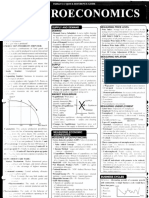 236ae5su9bjzowrqidzb cheat sheet macroeconomics.pdf