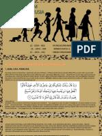 Konsepsi Islam Tentang Manusia