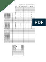 Data Penjualan Voucher