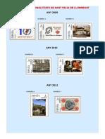 Personalitzats Sant Feliu 2009-2017