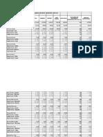 Datos Poblacionales Ine