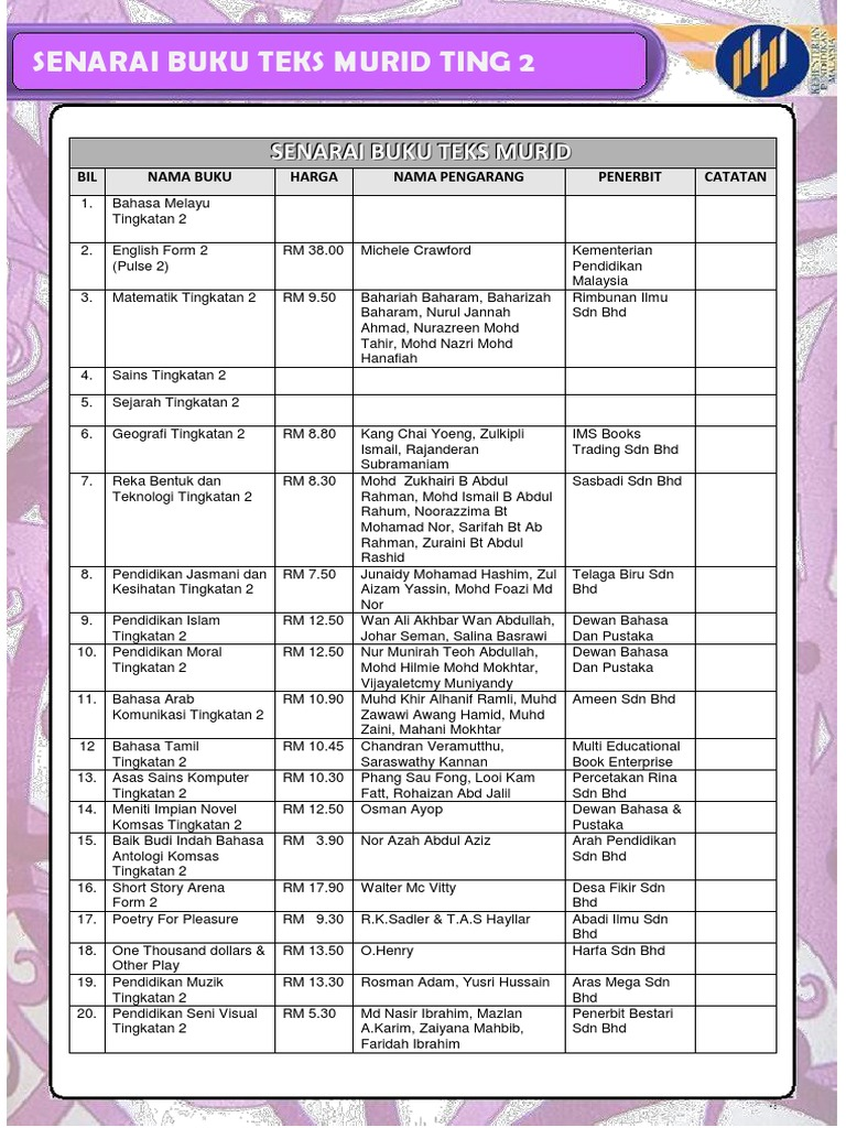 Senarai Buku Teks Murid 2018