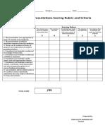 Dramatization Criteria and Rubric