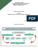 Diagrama de Garantias