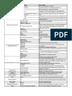 Vmware with Nutanix Comparison.pdf