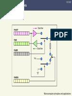 Assembly language programming 02.pdf