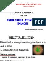 tecnología materiales