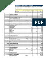 Presupuesto Analitico y G.G.