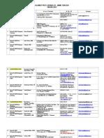 Alamat PC PAFI Se Jateng 2017 Rev 2