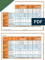 canevas GC.pdf