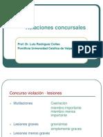 RELACIONES-CONCURSALES.pdf