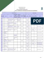 Registro Emp Perforadors 20140505