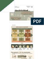 La Electricidad y Su Impacto Ambiental