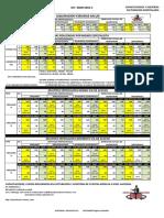 TABLA-LIQUIDACION-CIRUGIAS-SOAT-ISS.pdf