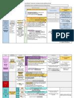 Cilipatias-e-doenças-quísticas-renais-Tabela-Síntese-Rui-Flores