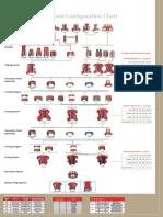 FMC-Conventional-Wellhead-Chart.pdf