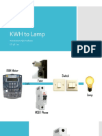 KWH to Lamp