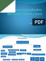 Descartes Locke y Kant