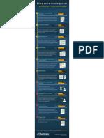 Infografia Etica en La Investigacion