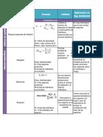 indicesdediversidadecosistmica-131107195952-phpapp01