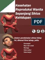 3. Kesehatan Wanita Sepanjang Siklus Kehidupan