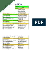 Guide - Ratios Financiers