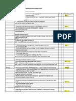 Cek List Dokumen Pkpo