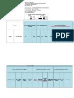 R8 BFAR Damage and Loss Assessment (DALA) Form Typhoon Urduja