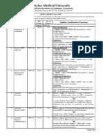 KMU Vacant Positions Web Advt Nov-Dec 2017