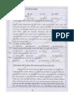 Gujarati Entrance Exam-2