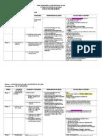 RPT F2 2018 SCIENCE.doc