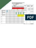 Rencana Anggaran Gizi 2016