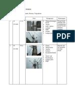Jaringan Distribusi Primer