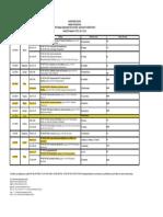 Εμβόλιμη ΕΞΕΤΑΣΤΙΚΗ ΙΑΝ-ΦΕΒ 17-18