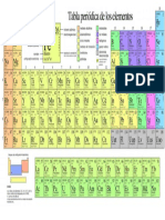 tabla periodica.docx