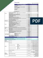 Tabela Tarifas Pj Caixa23082010