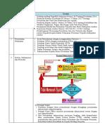 SOP_SIA.pdf